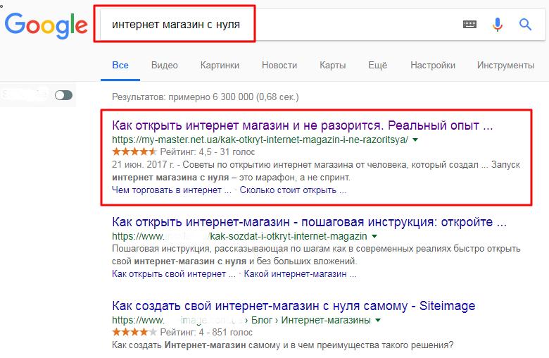 Поднятие сайта в поиске Google
