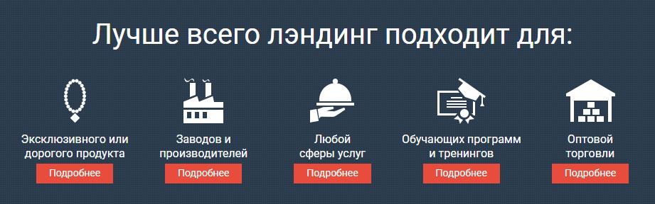 заказать лендинг пейдж под ключ украина