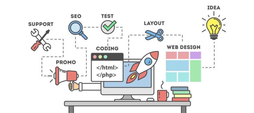 Сколько стоит создать сайт с нуля под ключ?