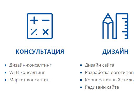 оптимизация кода сайта киев