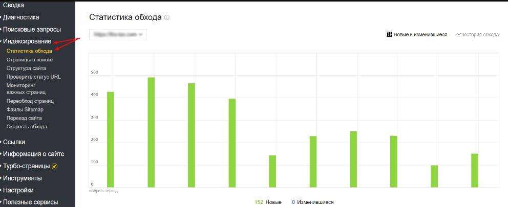 Индексирование» — «Статистика обхода